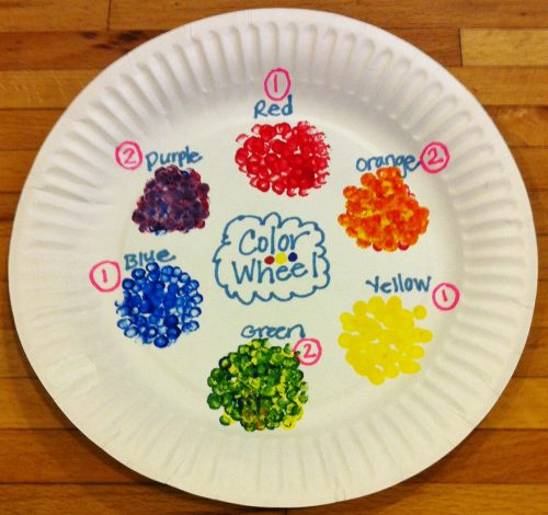 Paper plate color wheel art for kids
