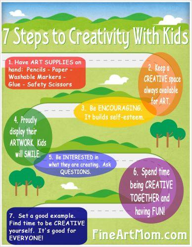 7-Steps-To-Creativity-With-Kids Fine Art Mom
