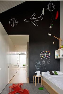 5 Easy Kids Wall Art Projects Chalkboard Wall